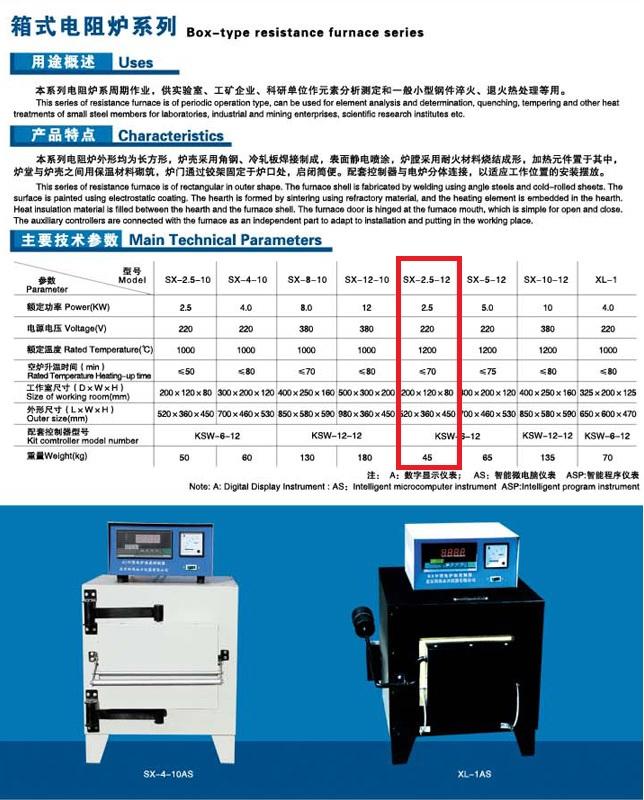 Печь муфельная SX-2.5-12
