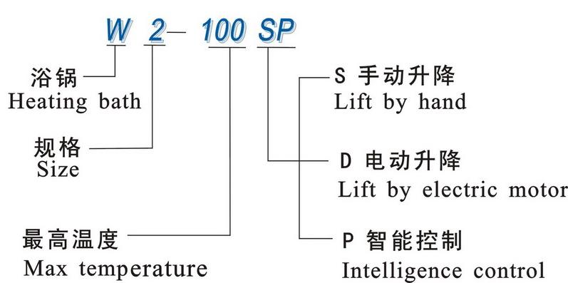 Баня вода/масло на 2-20 л W2-180SP, цифр, 0-180 С