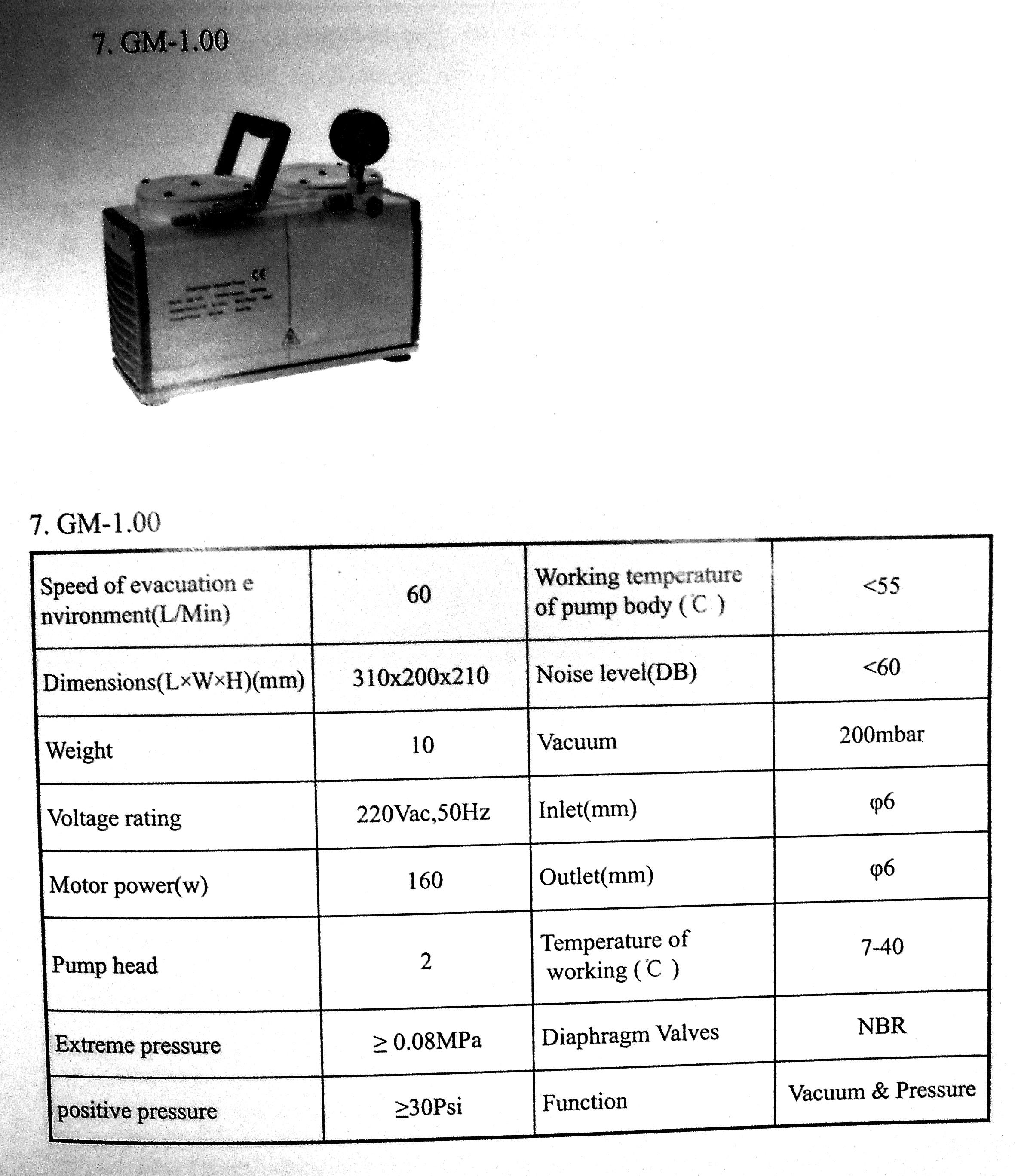 Насос диафрагменный GM-1.0